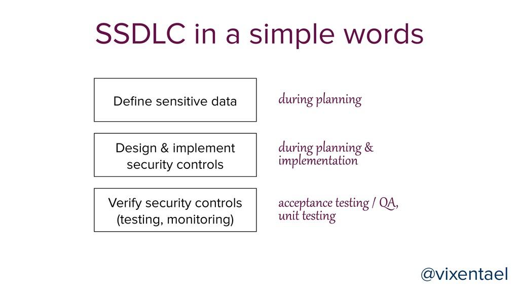 Define sensitive data Design & implement securit...