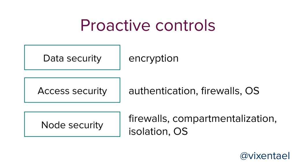 Proactive controls Data security encryption Acc...