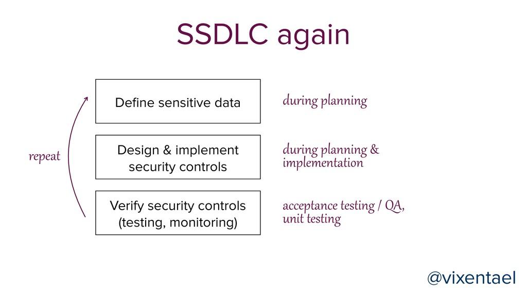 @vixentael @vixentael SSDLC again Define sensiti...