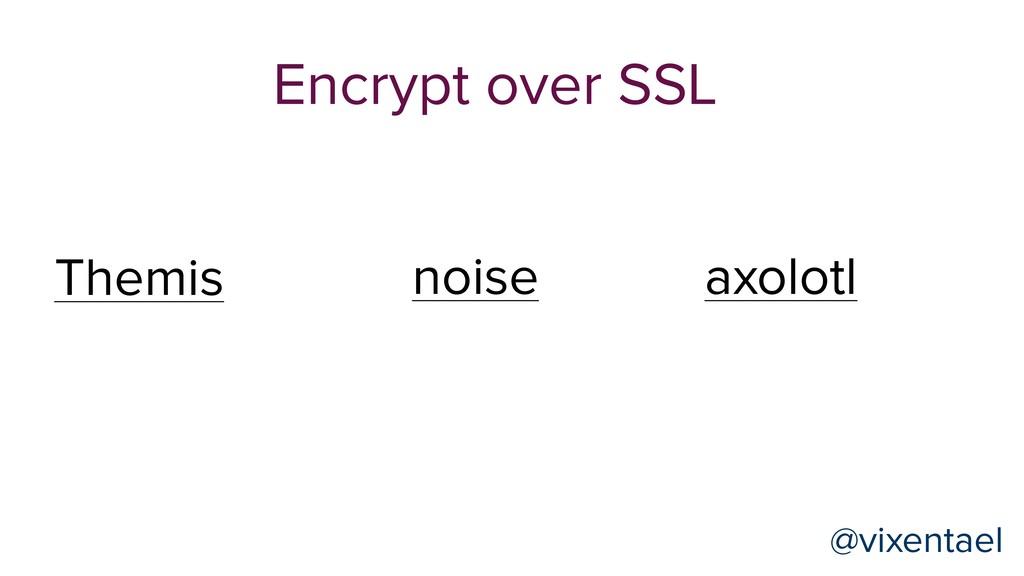 Themis axolotl noise @vixentael Encrypt over SSL