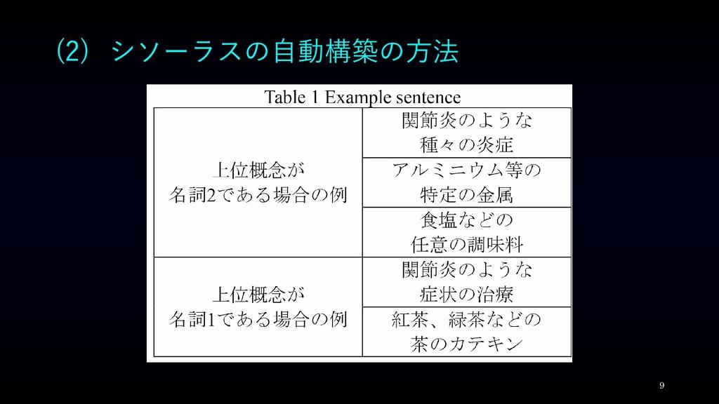 (2) シソーラスの自動構築の方法 9