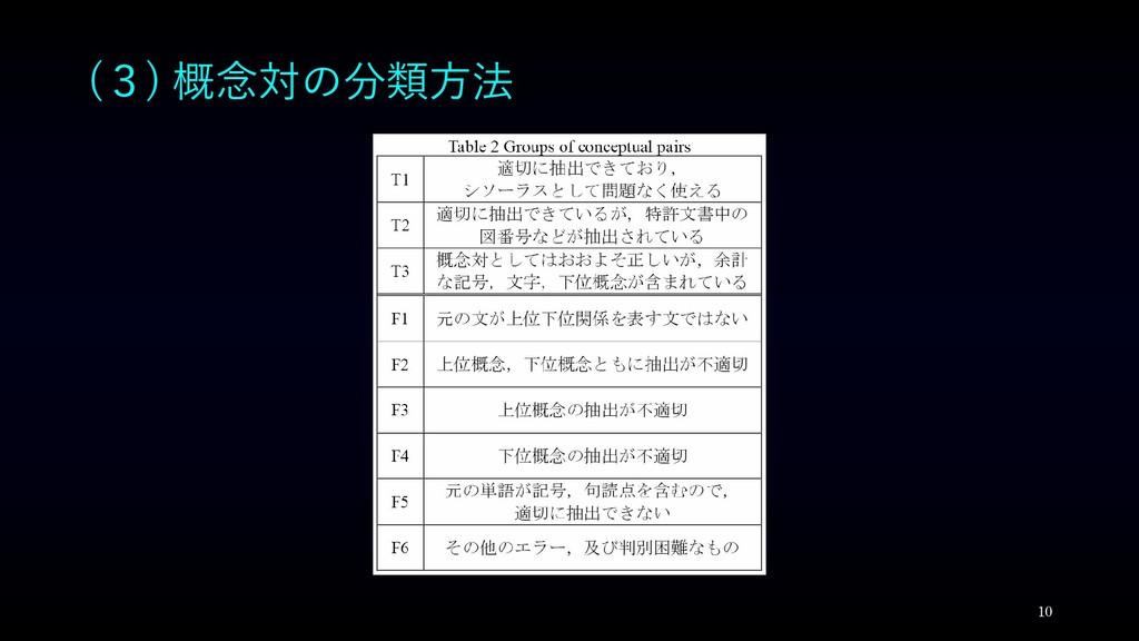 (3) 概念対の分類方法 10
