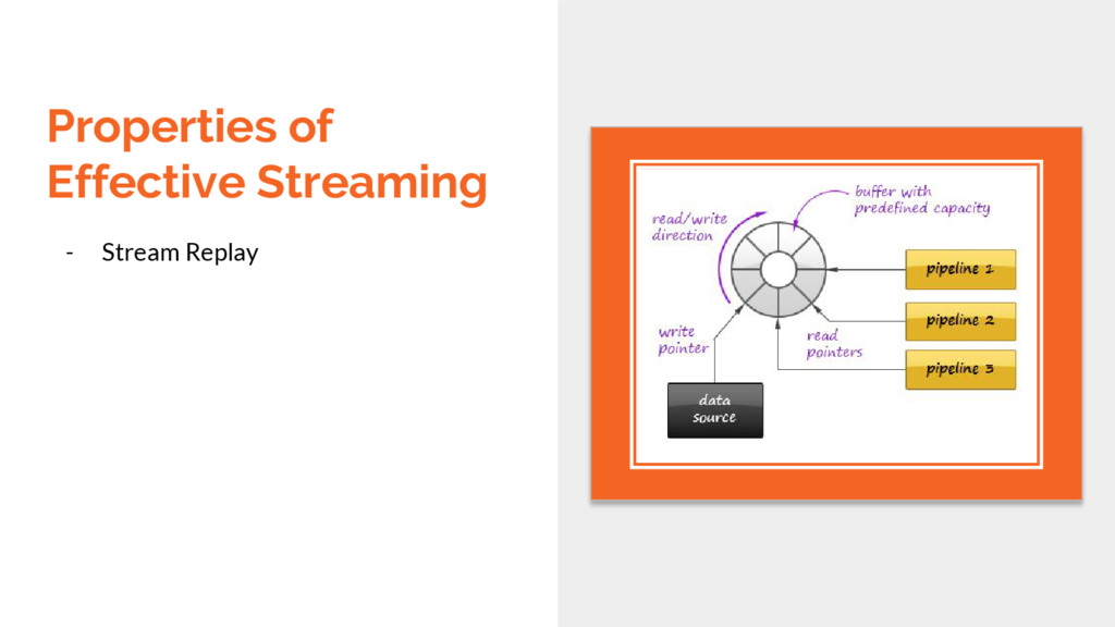 Properties of Effective Streaming - Stream Repl...
