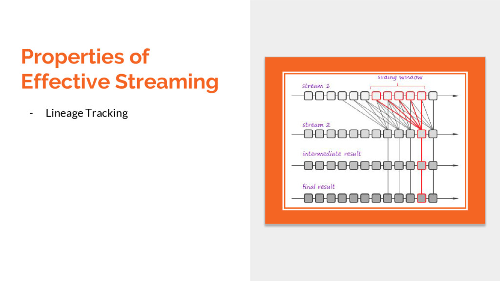 Properties of Effective Streaming - Lineage Tra...