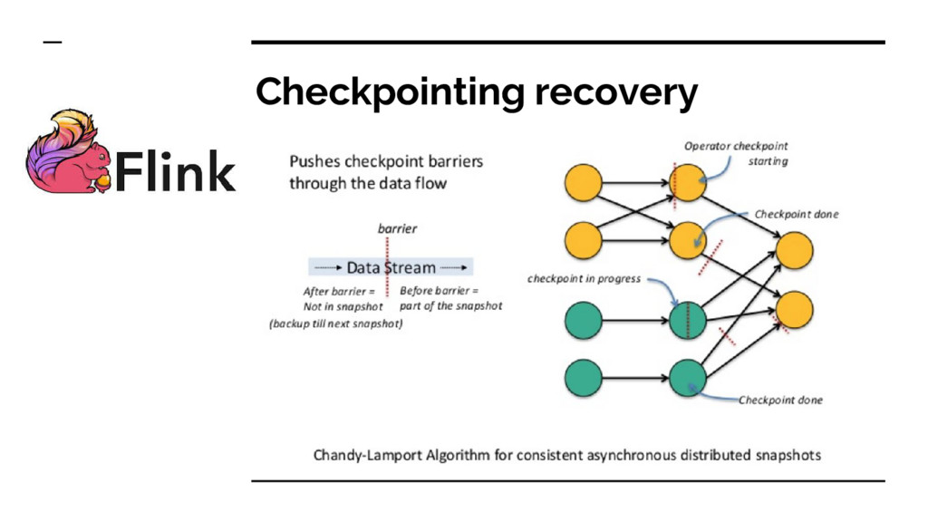 Checkpointing recovery