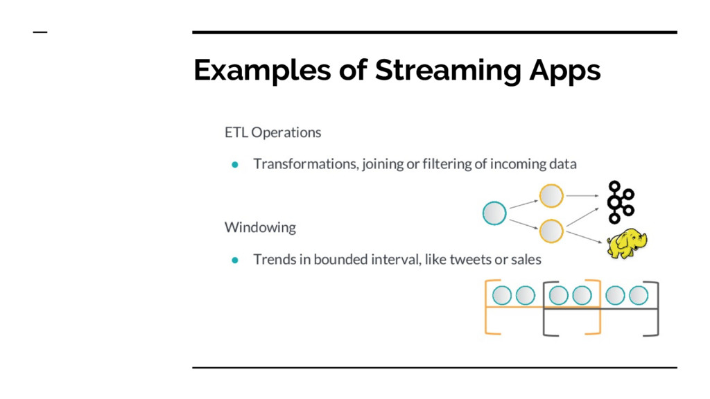 Examples of Streaming Apps