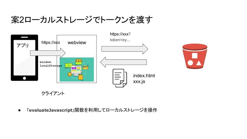 案2ローカルストレージでトークンを渡す index.html xxx.js クライアント we...