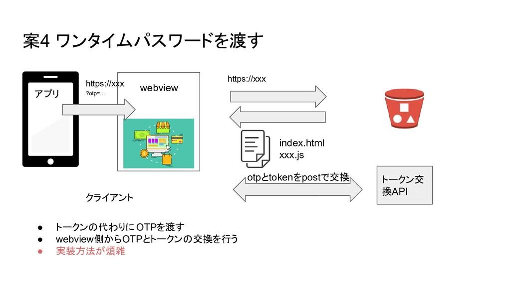 案4 ワンタイムパスワードを渡す index.html xxx.js クライアント webvi...