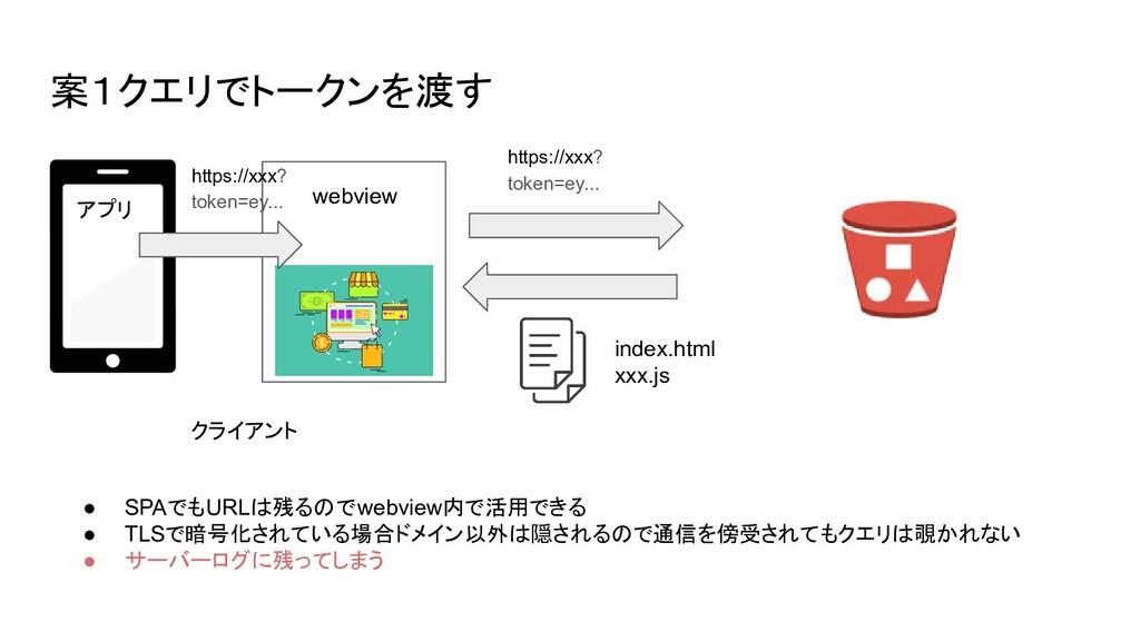 案1クエリでトークンを渡す index.html xxx.js クライアント webview ...