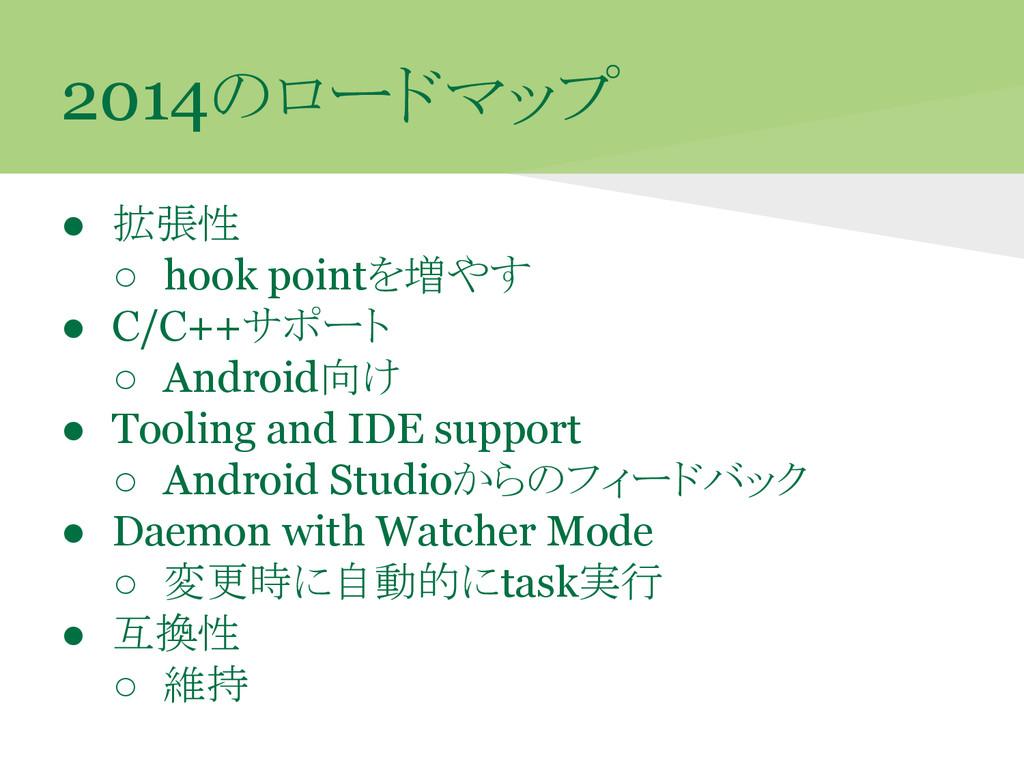 2014のロードマップ ● 拡張性 ○ hook pointを増やす ● C/C++サポート ...