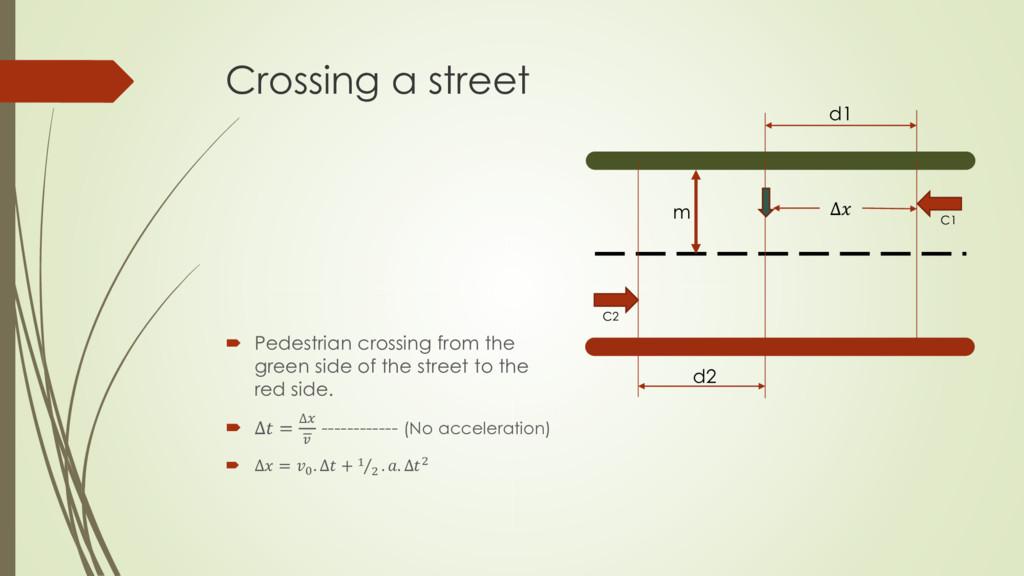 Crossing a street  Pedestrian crossing from th...
