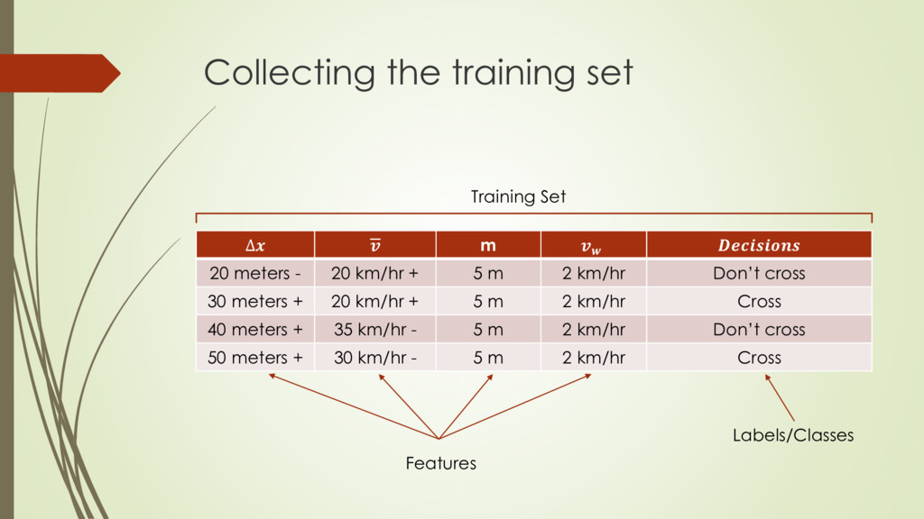 Collecting the training set ∆  m   20 meters - ...
