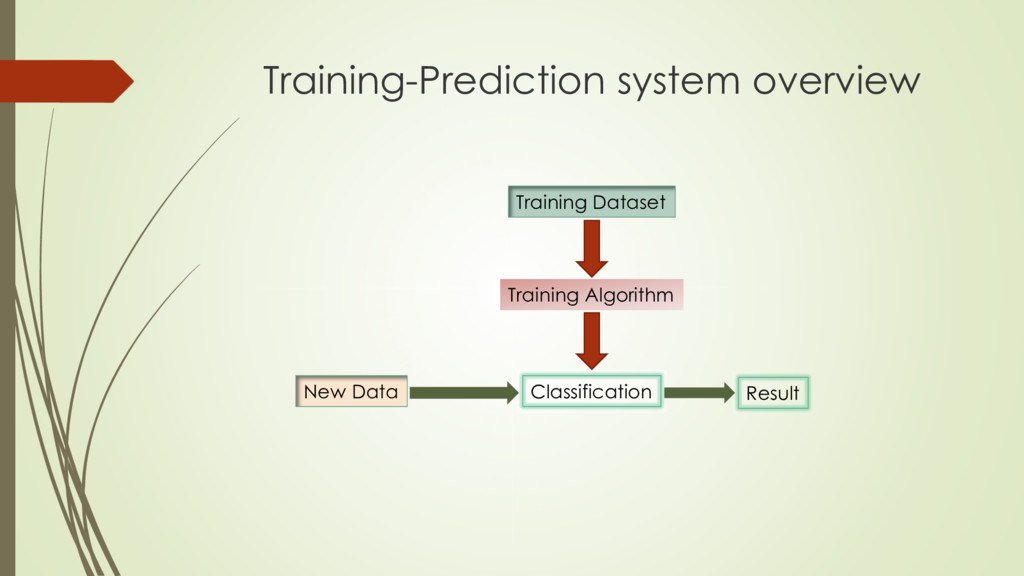Training-Prediction system overview Training Da...