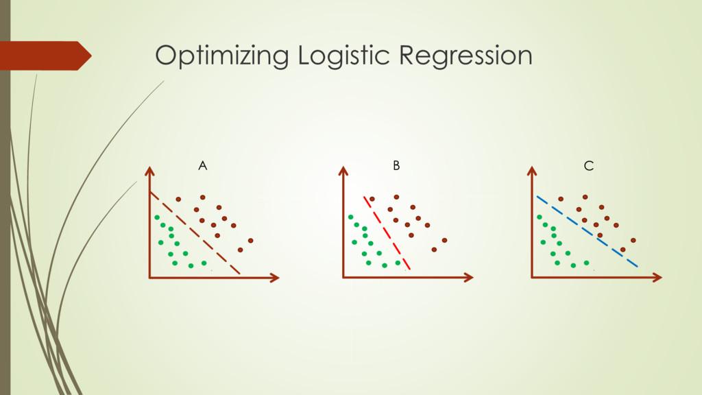Optimizing Logistic Regression A B C