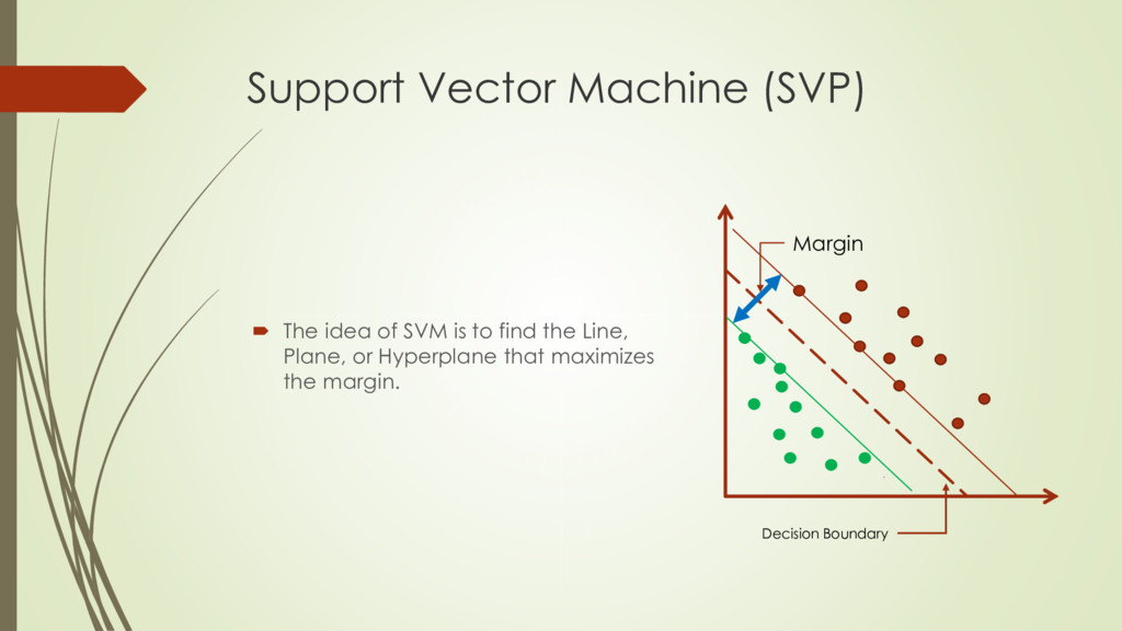 Support Vector Machine (SVP)  The idea of SVM ...