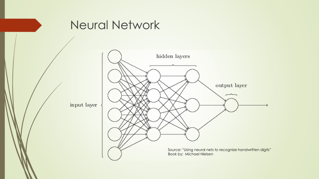 """Neural Network Source: """"Using neural nets to re..."""