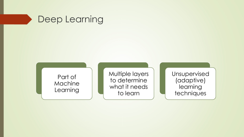 Deep Learning Part of Machine Learning Multiple...