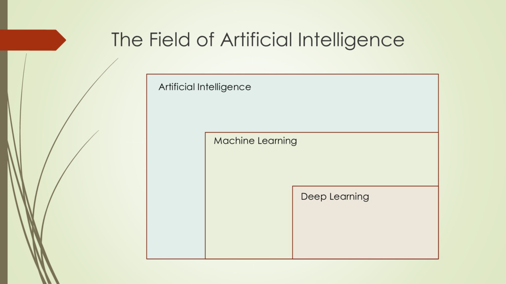 The Field of Artificial Intelligence Artificial...