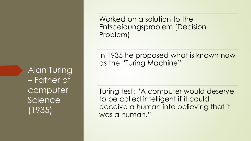 Alan Turing – Father of computer Science (1935)...