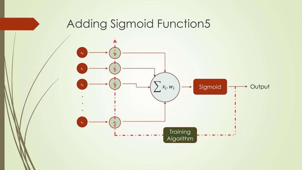 Adding Sigmoid Function5 x0 x1 x2 xn . . . w0 w...