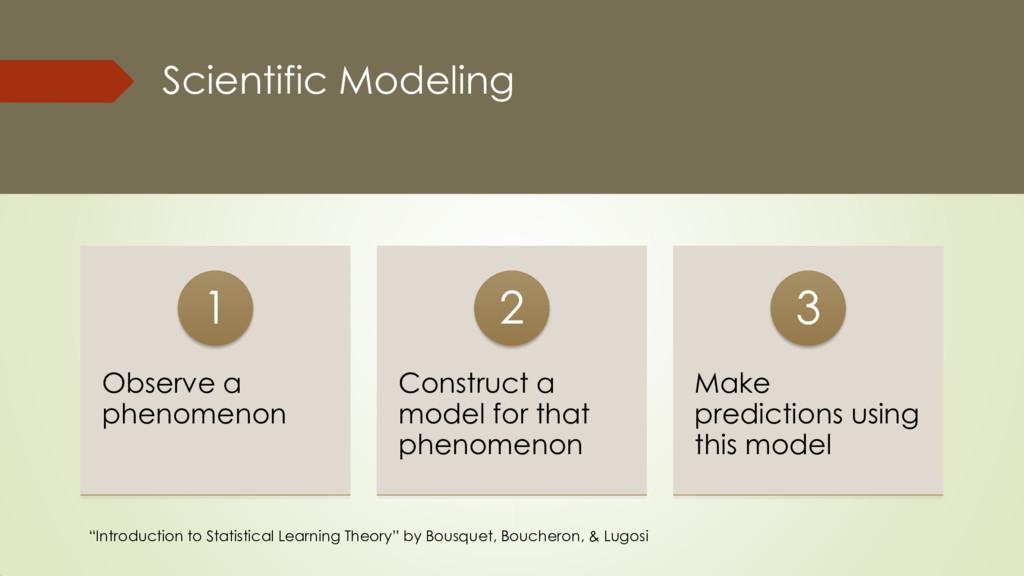 Scientific Modeling Observe a phenomenon 1 Cons...