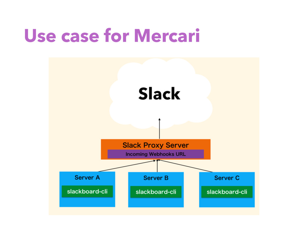 Use case for Mercari