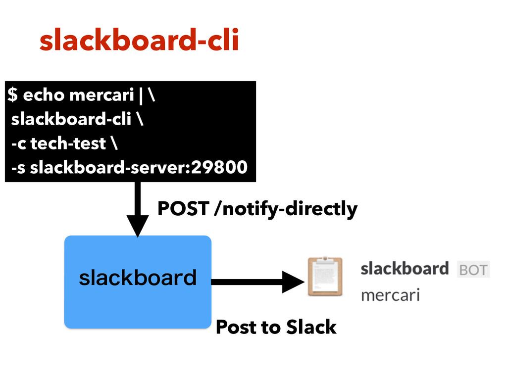 slackboard-cli $ echo mercari | \ slackboard-cl...