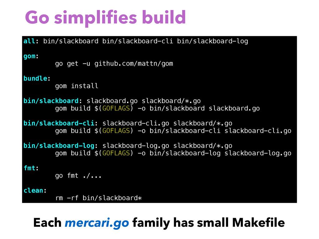 Go simplifies build all: bin/slackboard bin/slac...