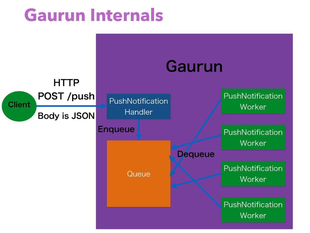 Gaurun Internals (BVSVO )551 1045QVTI #PEZ...