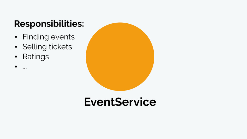 EventService • Finding events • Selling tickets...