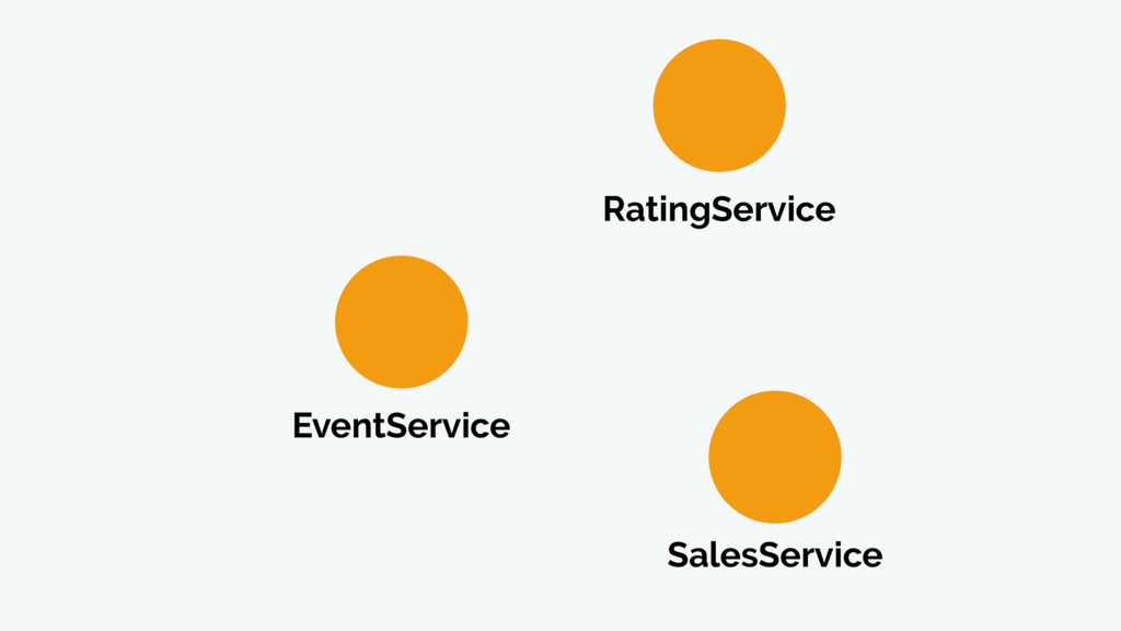 EventService SalesService RatingService