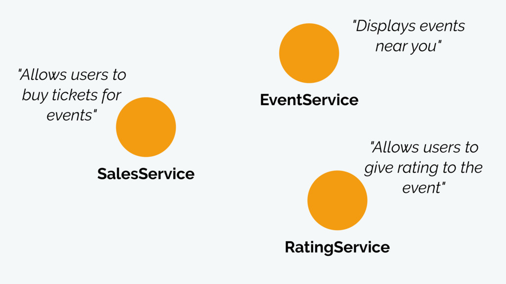 "EventService SalesService RatingService ""Displa..."