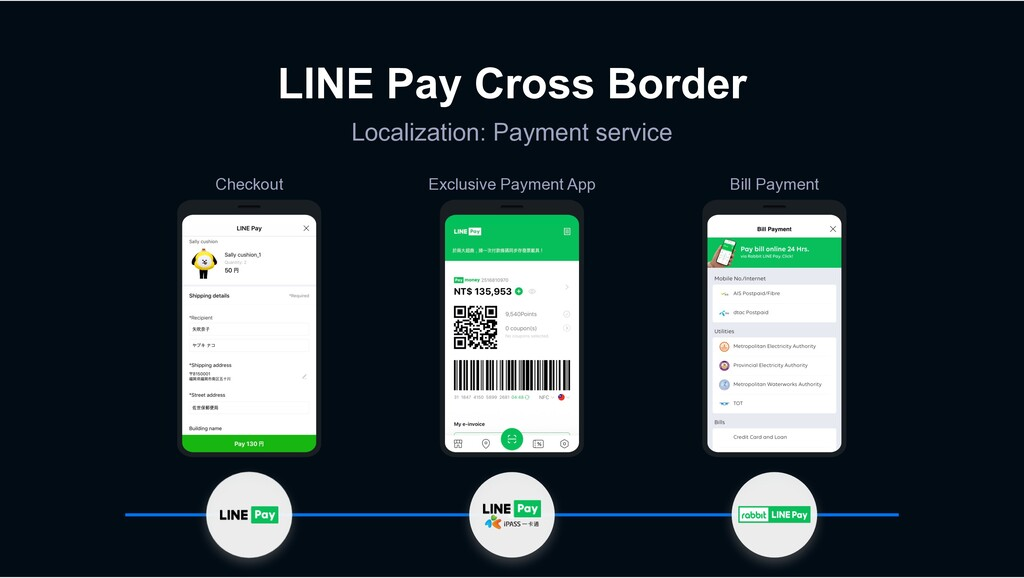 LINE Pay Cross Border Localization: Payment ser...