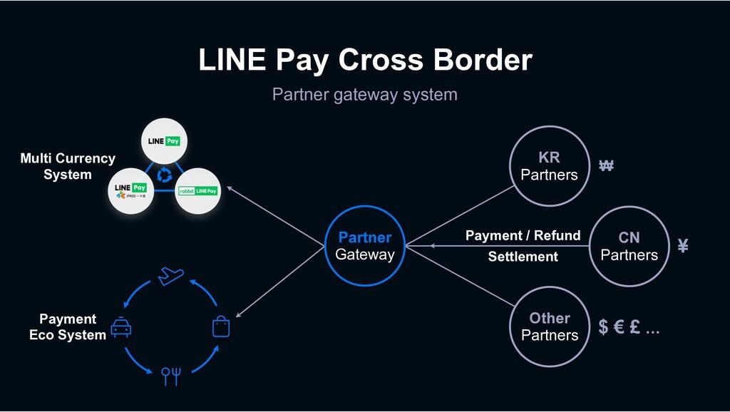 LINE Pay Cross Border Partner gateway system KR...