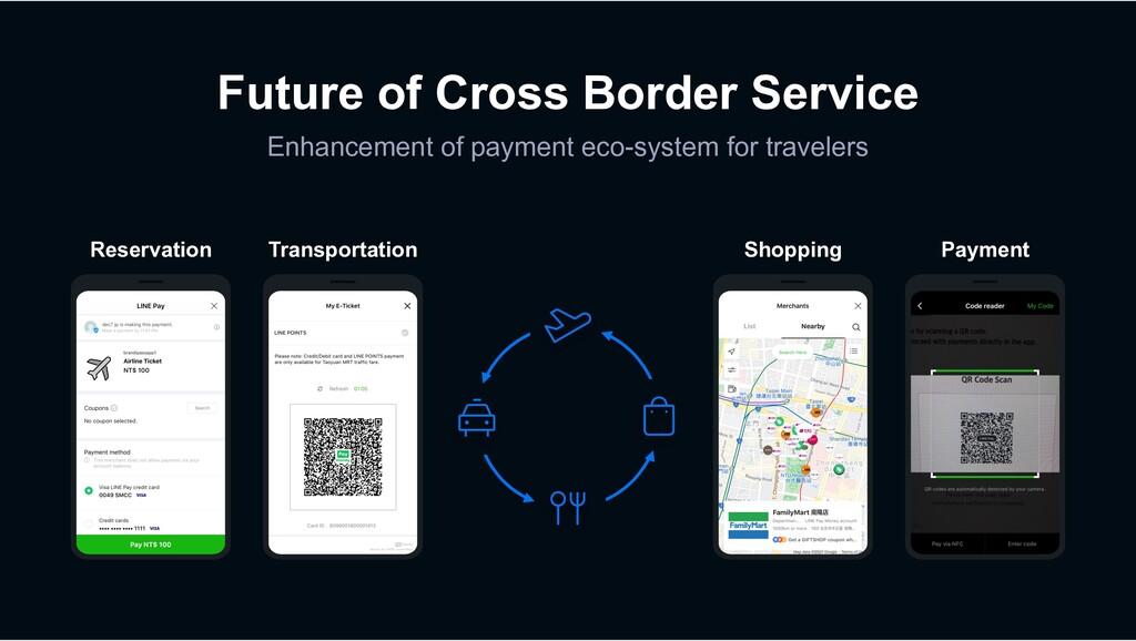 Future of Cross Border Service Enhancement of p...