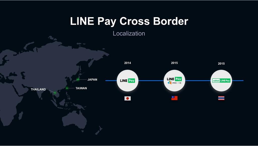 LINE Pay Cross Border Localization THAILAND JAP...