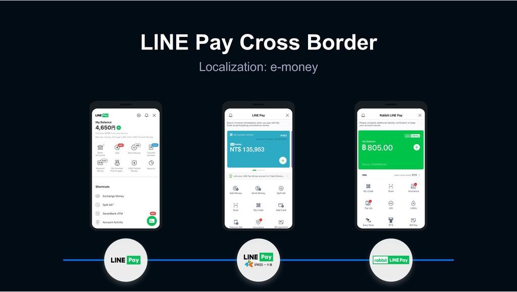 LINE Pay Cross Border Localization: e-money