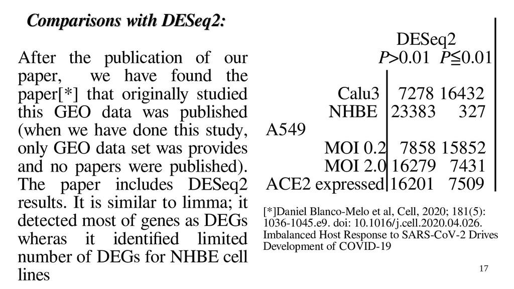 17 Comparisons with DESeq2: Comparisons with DE...