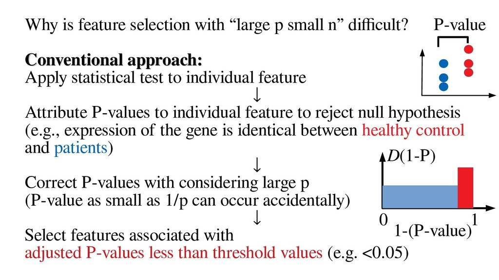"""Why is feature selection with """"large p small n""""..."""