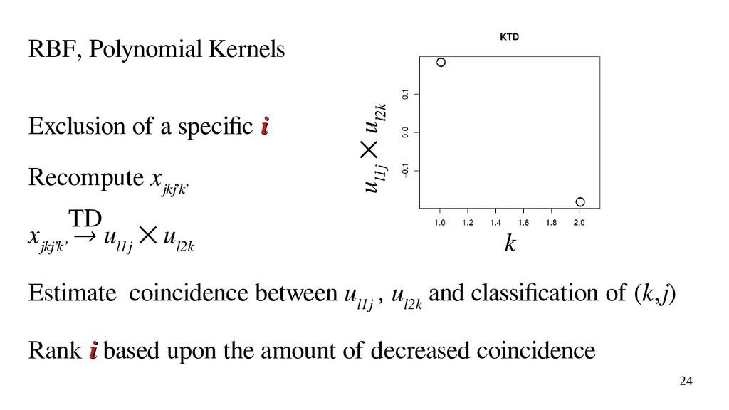 24 RBF, Polynomial Kernels Exclusion of a speci...