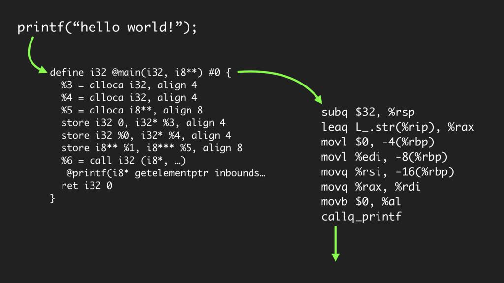 """printf(""""hello world!""""); subq $32, %rsp leaq L_...."""
