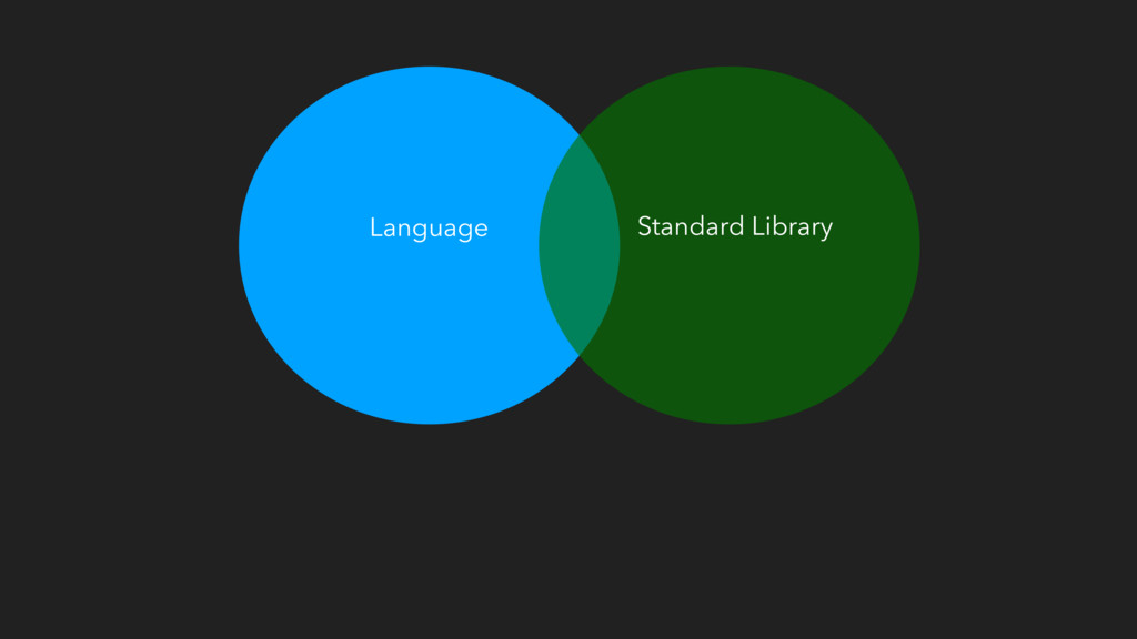 Language Standard Library