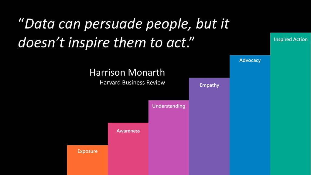 """""""Data can persuade people, but it doesn't inspi..."""