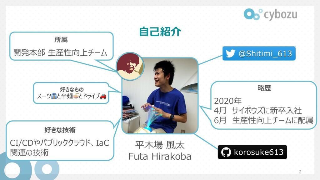 2 ⾃⼰紹介 平⽊場 ⾵太 Futa Hirakoba 所属 開発本部 ⽣産性向上チーム 略歴...