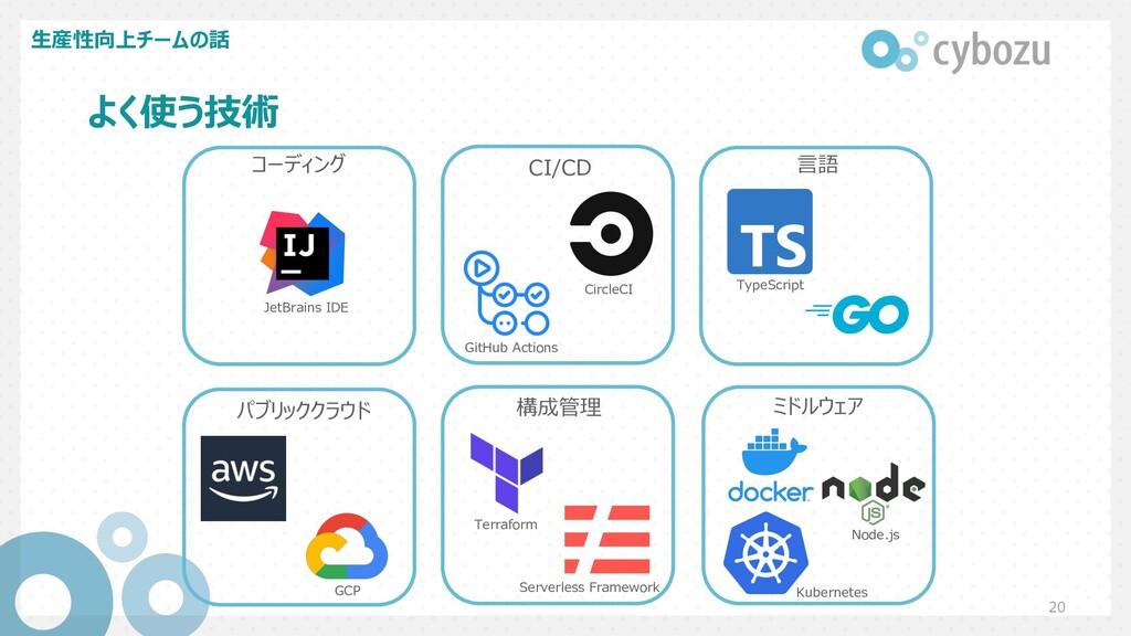 よく使う技術 ⽣産性向上チームの話 コーディング CI/CD ⾔語 構成管理 パブリッククラウ...