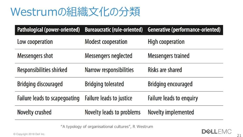 "21 © Copyright 2018 Dell Inc. Westrumの組織文化の分類 ""..."