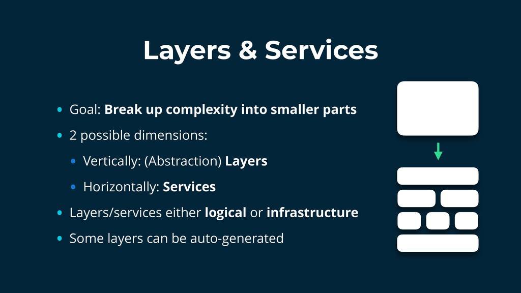 Layers & Services • Goal: Break up complexity i...