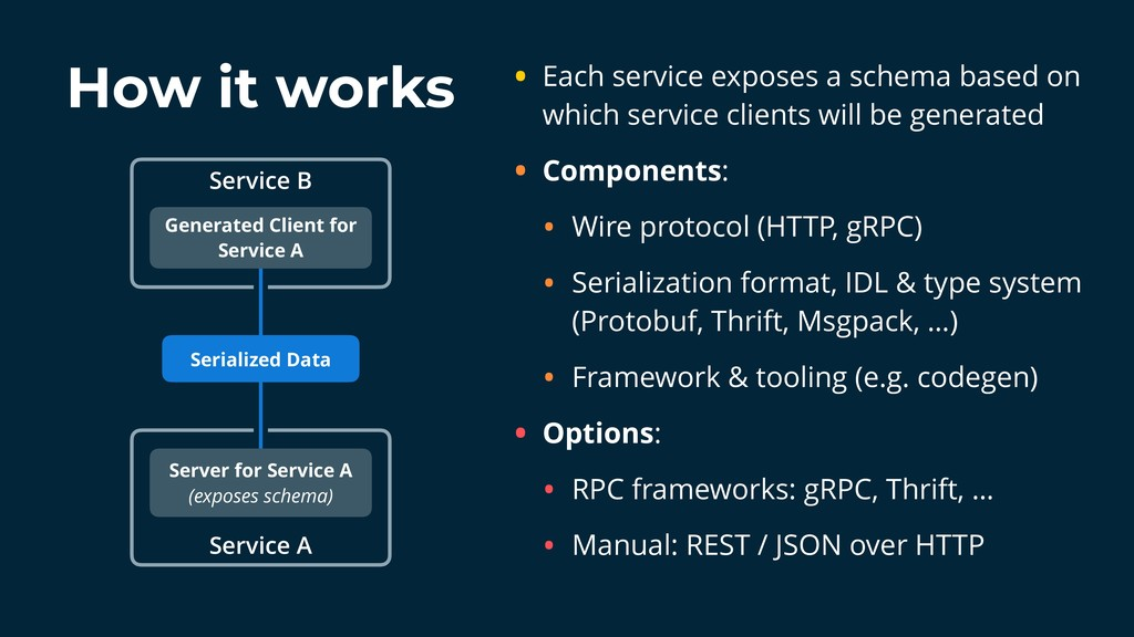 How it works • Each service exposes a schema ba...