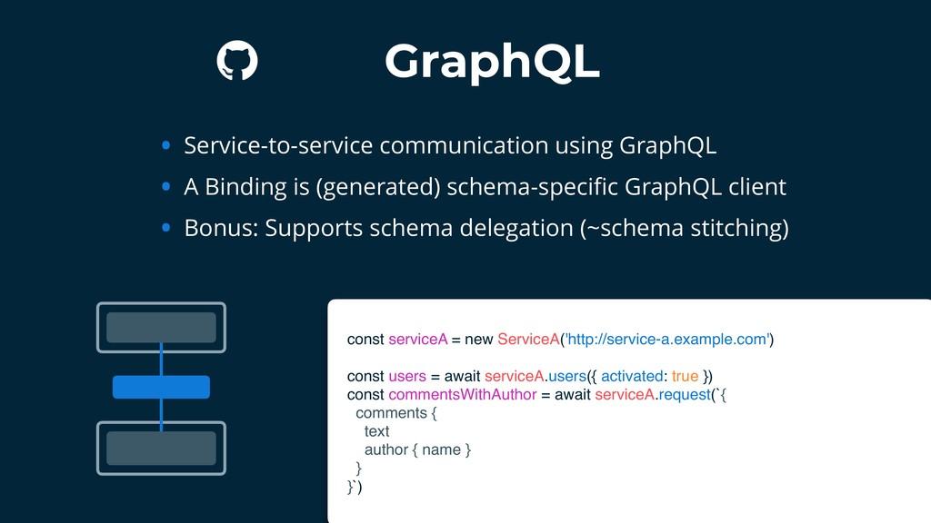 GraphQL • Service-to-service communication usin...