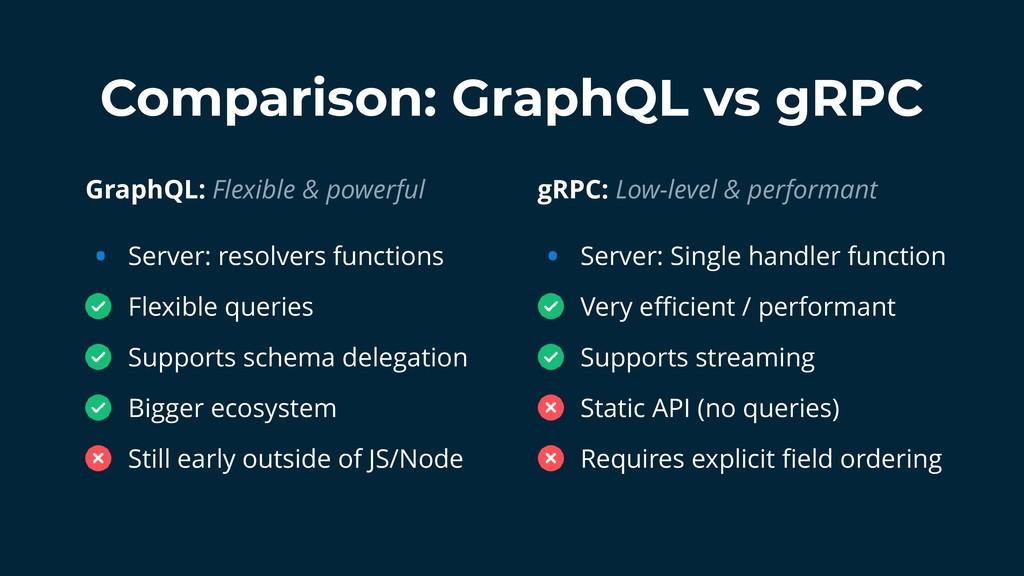 Comparison: GraphQL vs gRPC gRPC: Low-level & p...
